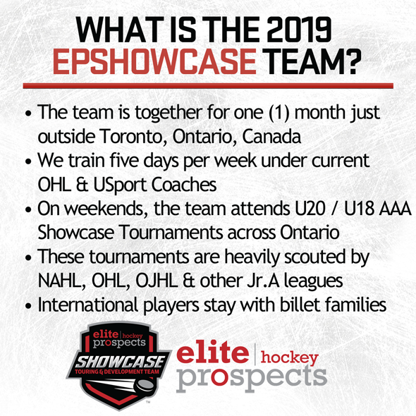 Elite Prospects Showcase And Development Team The Official Website